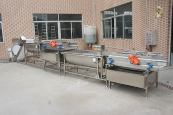 Introduction of food machinery